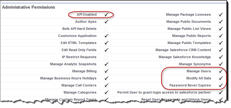 Verify The Salesforce System Administrator Permissions
